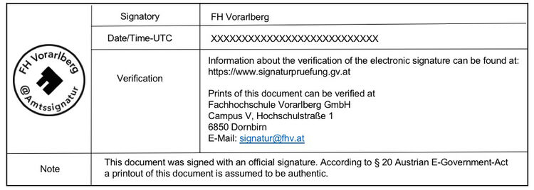 Official Signature FH Vorarlberg, The University of Applied Sciences